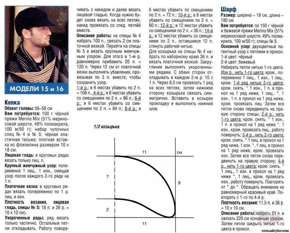 Схемы вязание описания и шапки спицами