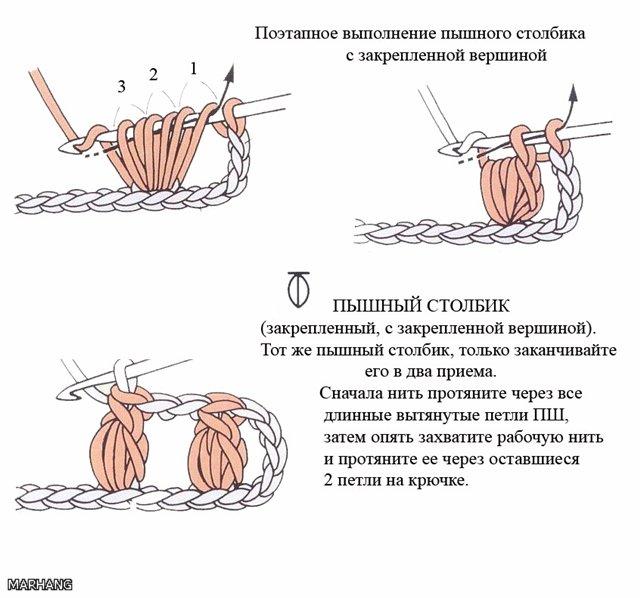Пышные столбики при вязании крючком 1