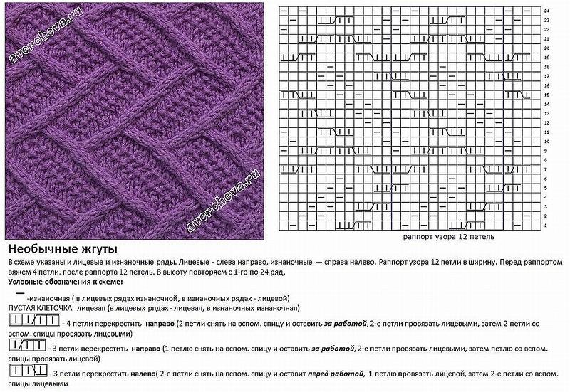 Декоративная капуста: посадка, уход и выращивание (с фото) В