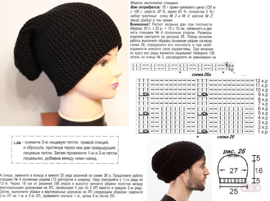 Стильная мужская шапка спицами схема