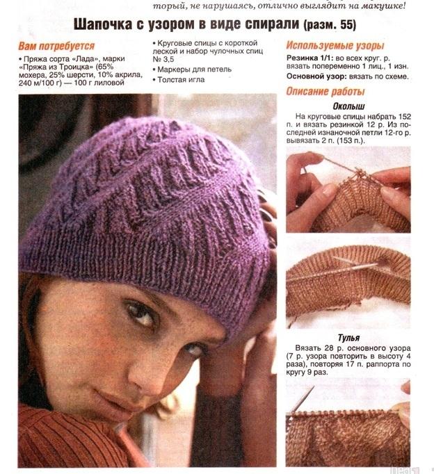 вязаные женские шапки с описанием молодежные вязаные шапки
