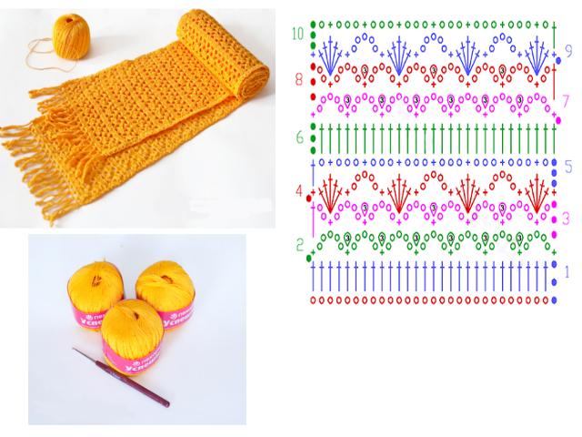 Crochet para principiantes video lecciones bufanda. Principios de ...