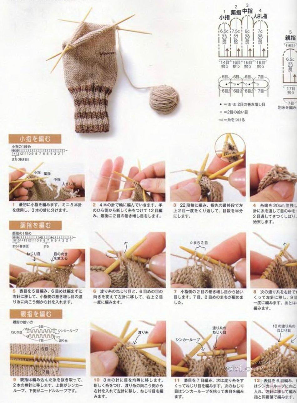 Cómo tejer guantes en agujas de tejer. Tejer guantes para niños con ...