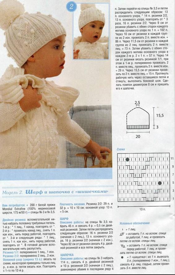 Cómo atar una gorra para un bebé con agujas de tejer. Gorro de punto ...