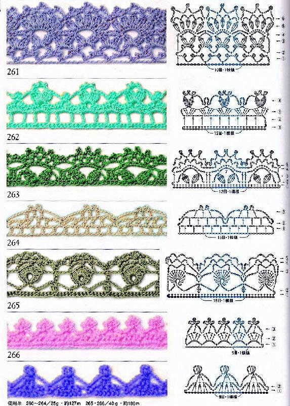 Tipi Di Involucro Il Bordo Del Crochet Crochet Alluncinetto
