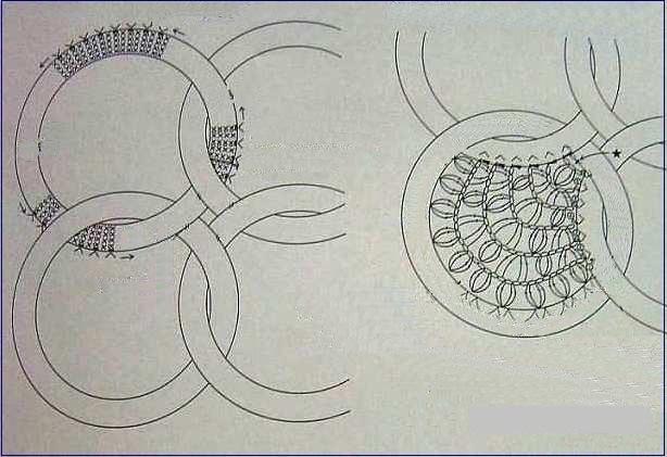 Tappeto Ovale Alluncinetto : Tappeto ovale dal pizzo cordato. schemi di tappeti quadrati con