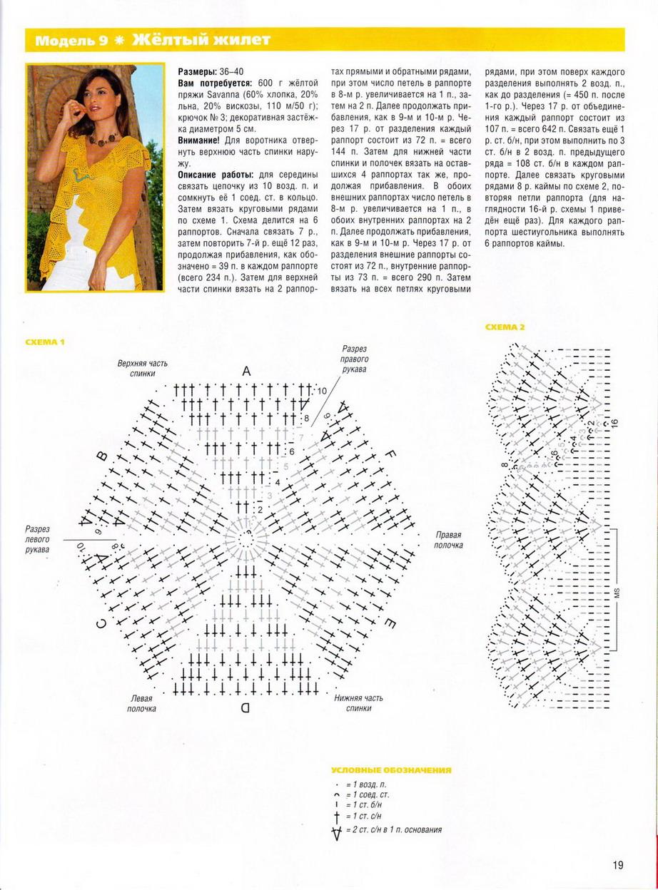 Вязаные жилеты - схемы вязаных жилетов