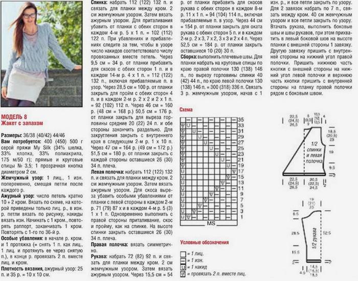 Рисунки резинок для вязания спицами с описанием и схемами 48