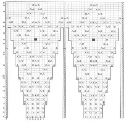 Круглая кокетка спицами сверху с описанием и схемами