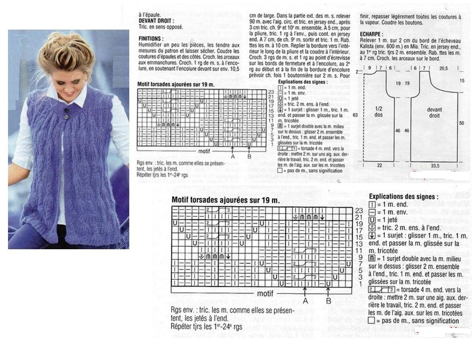 Вязание спицами для женщин модные модели 2018 года с описанием жилеты 72