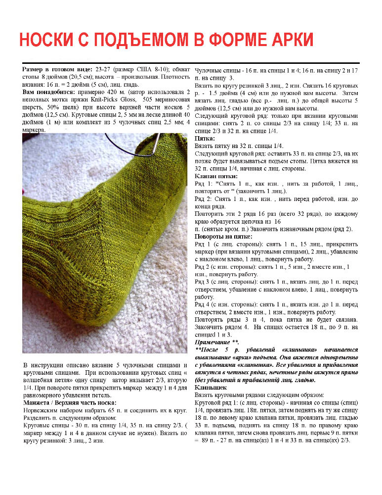 Тапочки спицами с пятки вязание