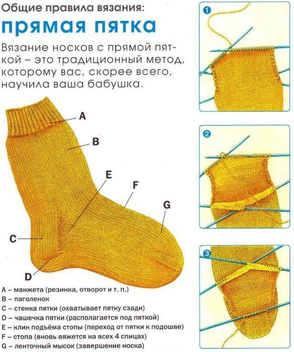 Вязание носков пятка 90